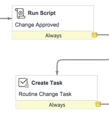 servicenow transitions
