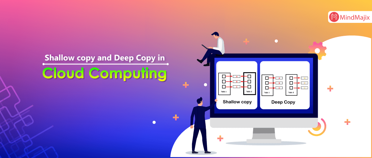 Shallow copy and Deep Copy in Cloud Computing - Salesforce