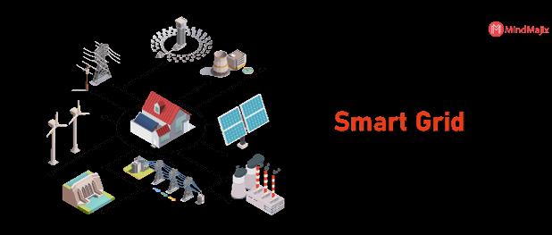 IoT Application - Smart Grid