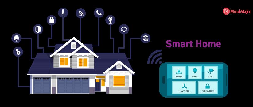 IoT Application - Smart Homes