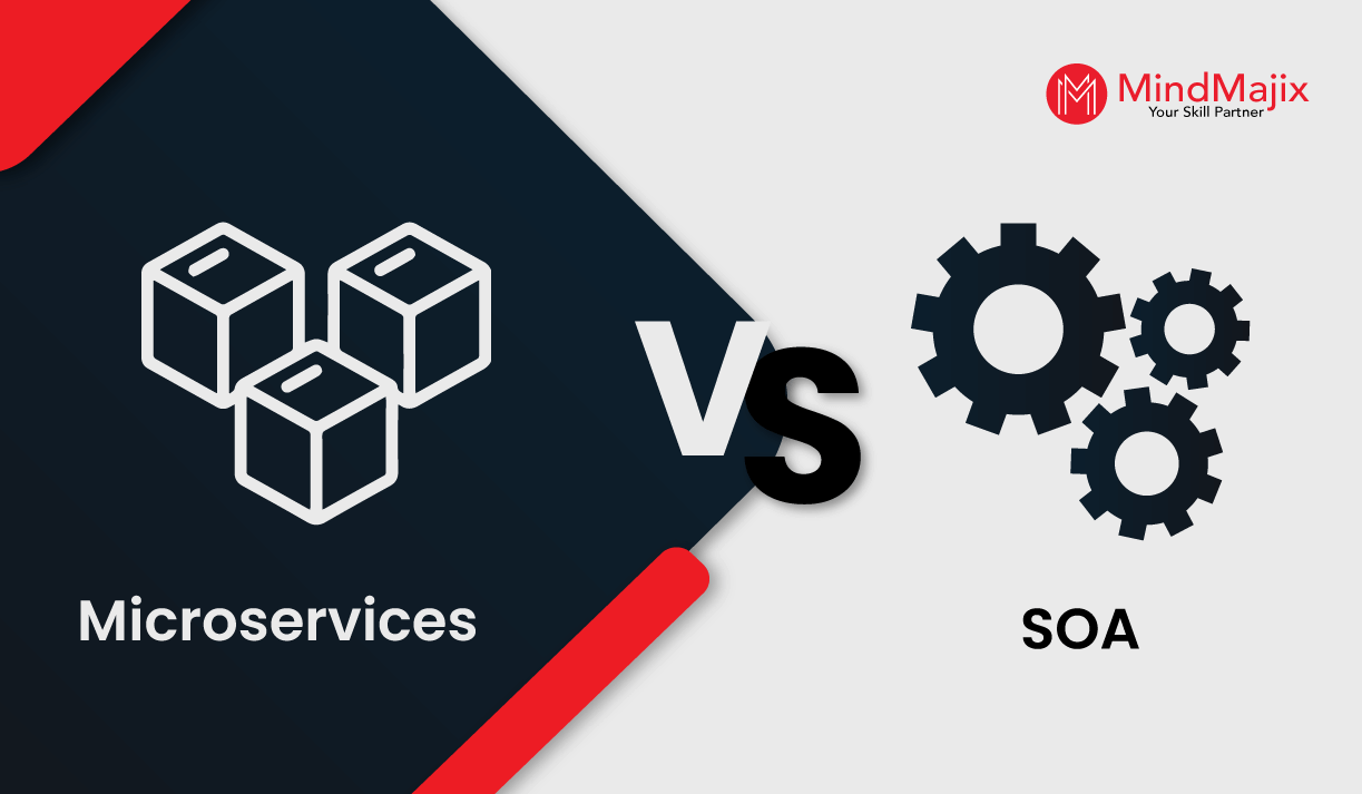 Microservices vs SOA - What's the Difference?