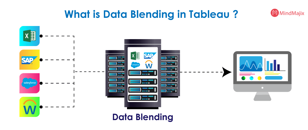 Tableau Data Blending