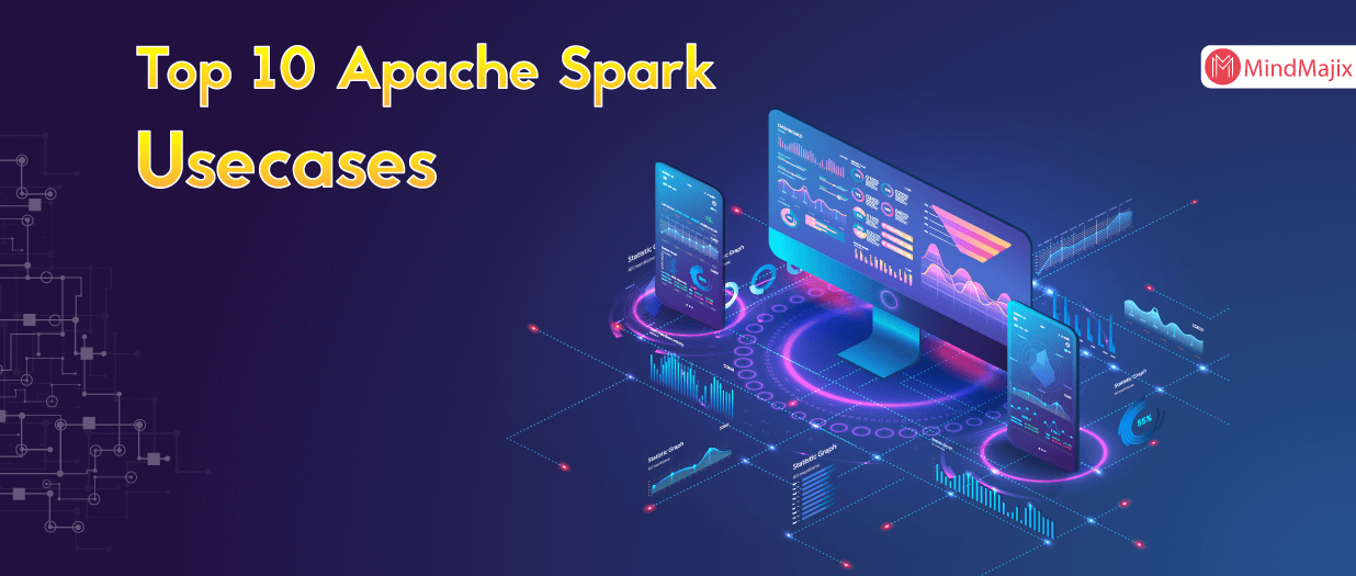 Top 10 Apache Spark Usecases