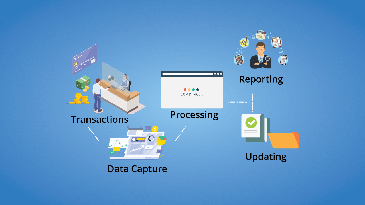 example of transaction processing system