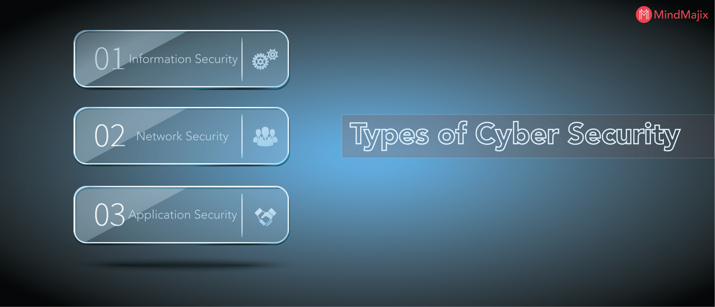 Types of Cyber Security