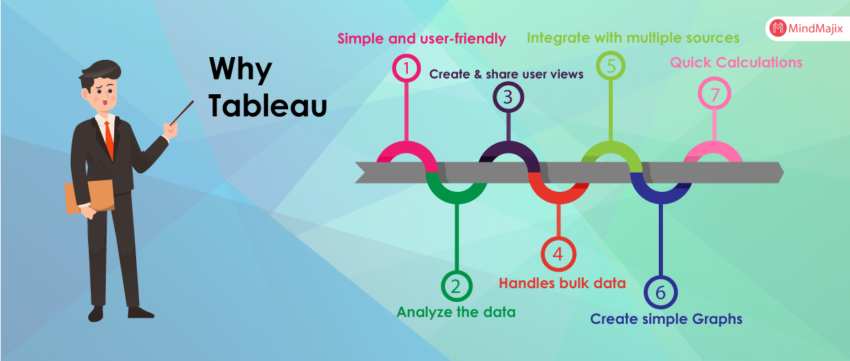 Top 100 Tableau Interview Questions And Answers You Must
