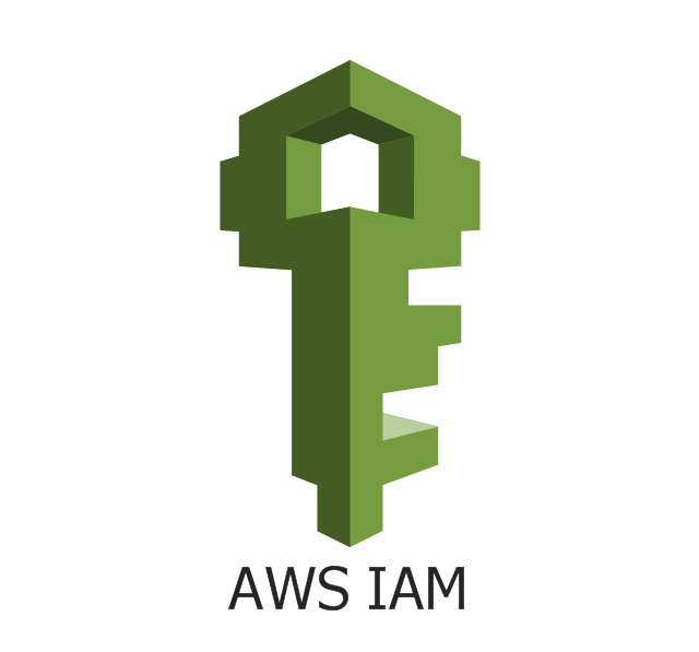 AWS Training & Certification [Course 2019] Amazon Web Services Training